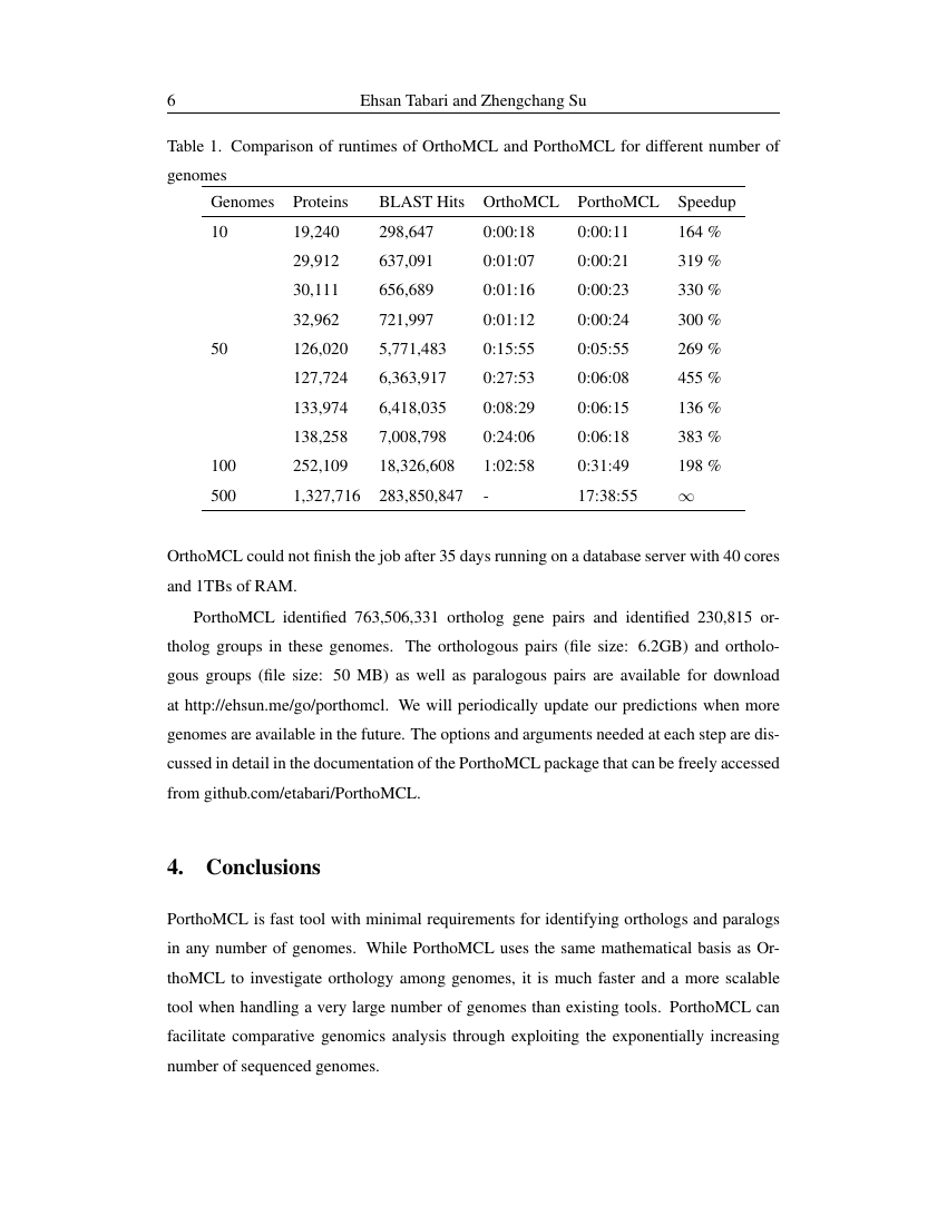 Example of Journal of Applied Statistical Science format