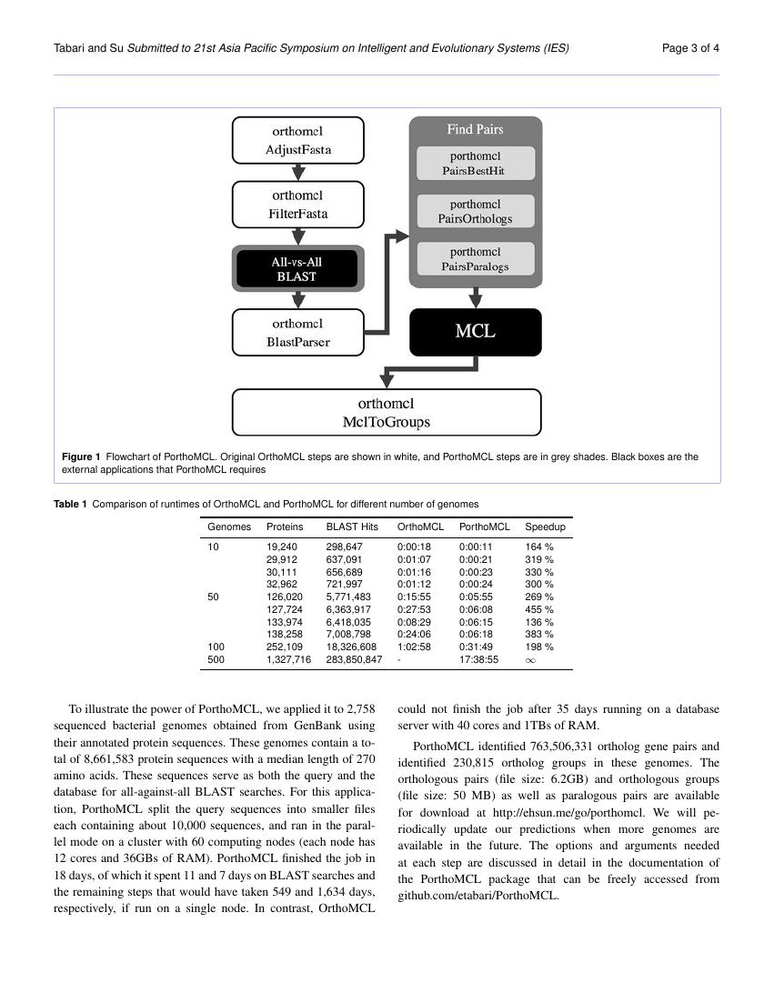 Example of International Journal of Cell & Molecular Biology format