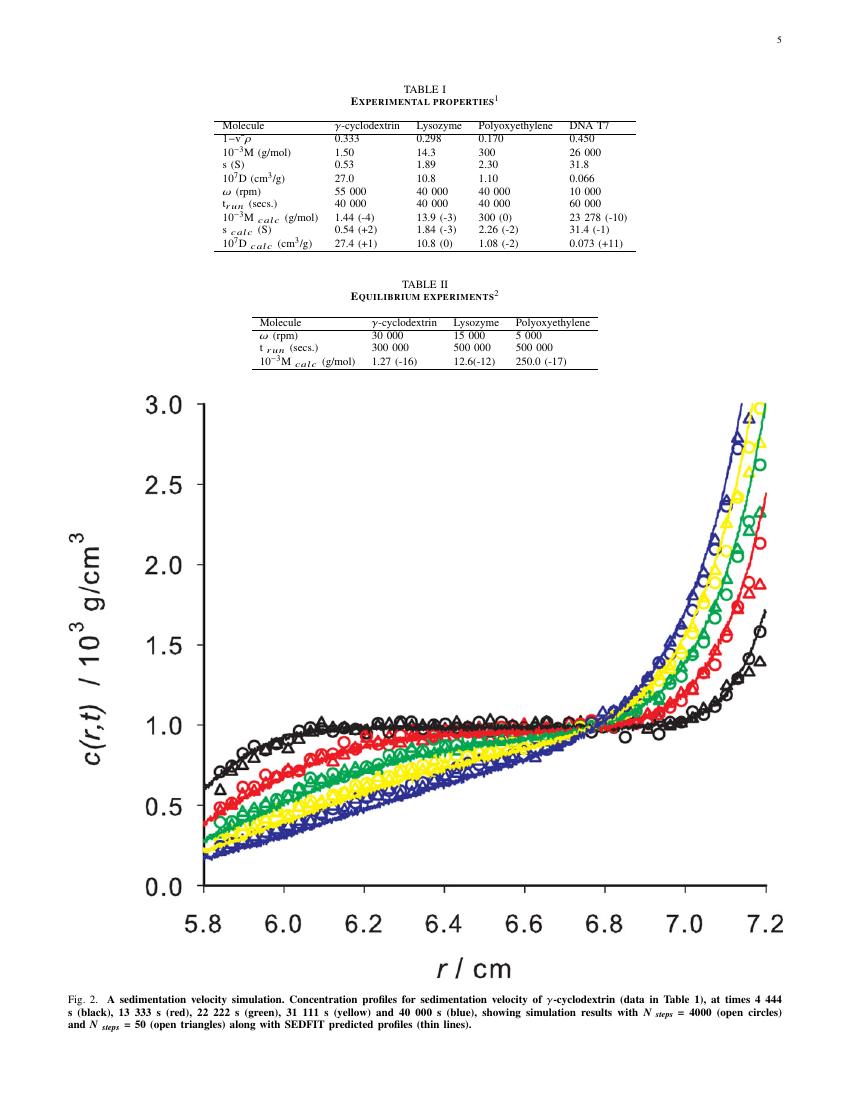 Example of IEEE Communications Surveys & Tutorials format