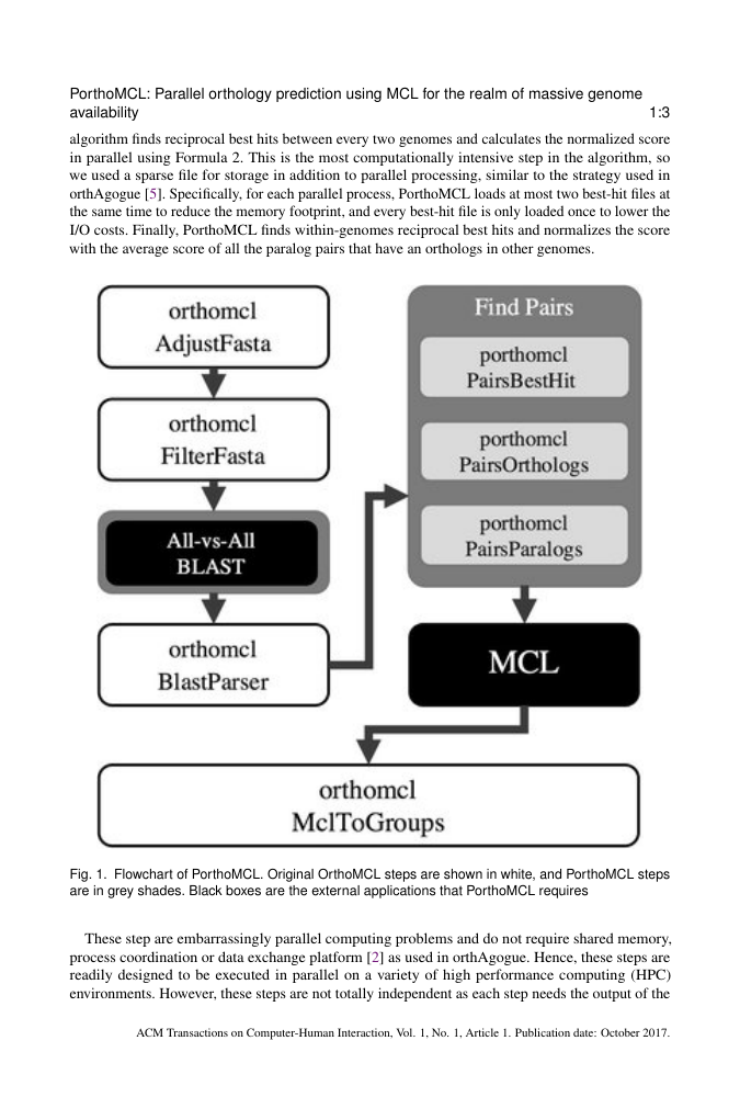 Example of ACM Transactions on Computer-Human Interaction (TOCHI) format