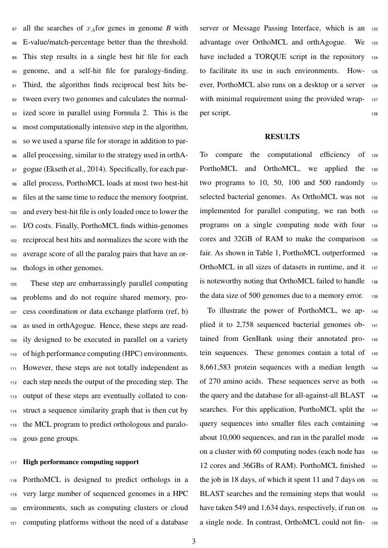 New Delhi Publisher - International Journal of Social