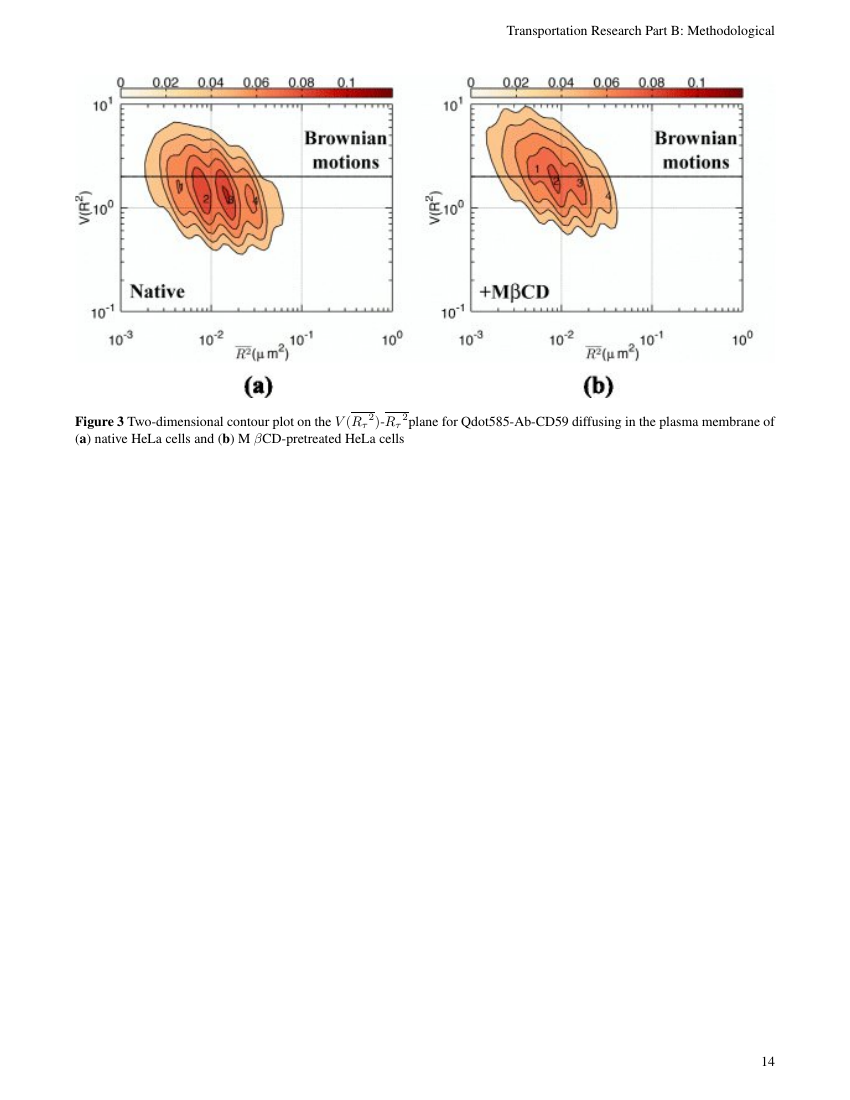 Example of Journal of Heart Lung and Circulation format