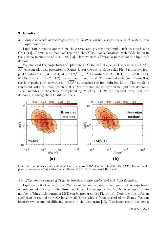Example of Energy Procedia format