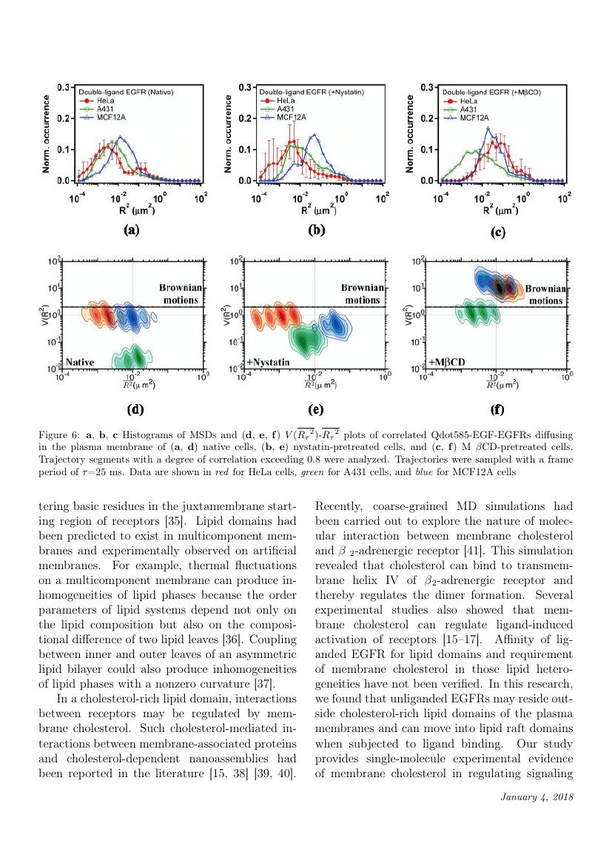 Example of Spectrochimica Acta Part B: Atomic Spectroscopy format