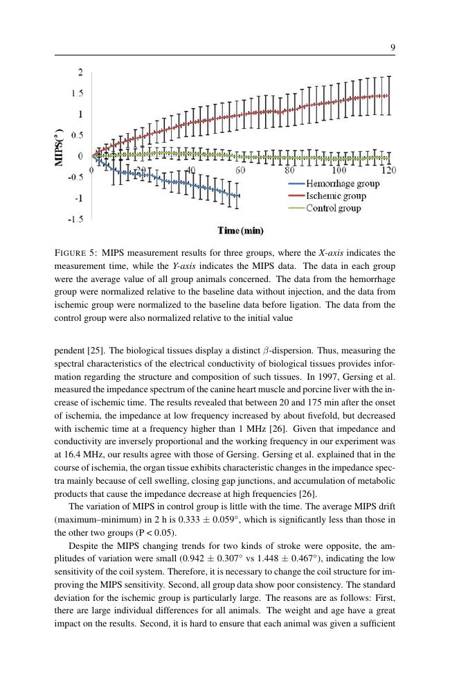 Example of Journal of Veterinary Internal Medicine format