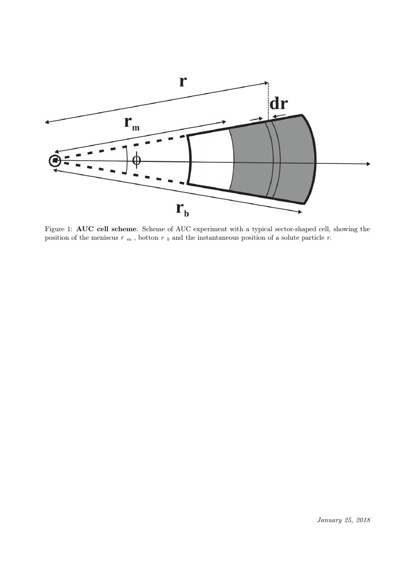 Example of Optics Communications format