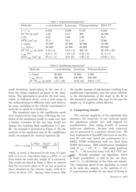 Example of Biochimica et Biophysica Acta (BBA) - Biomembranes format