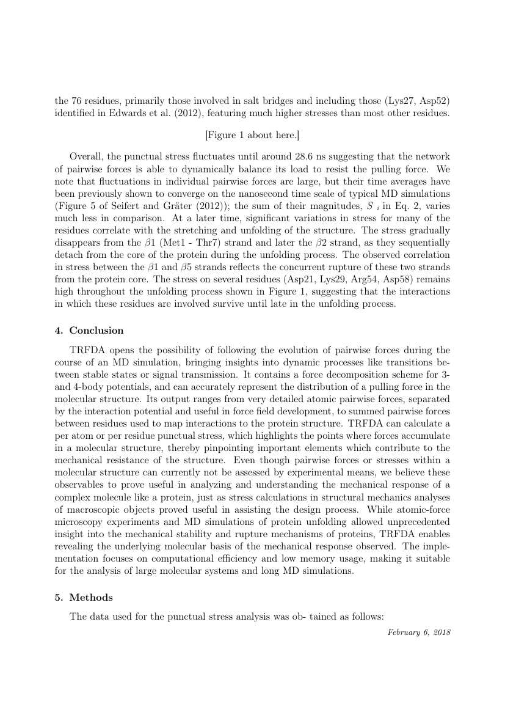 Example of Journal of Biomechanics format