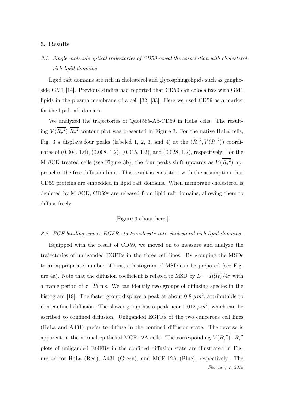 Example of Acta Materialia format