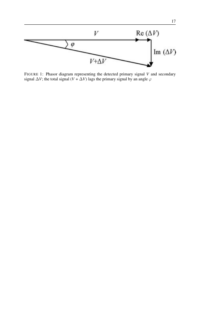 Example of Environmental Progress & Sustainable Energy format