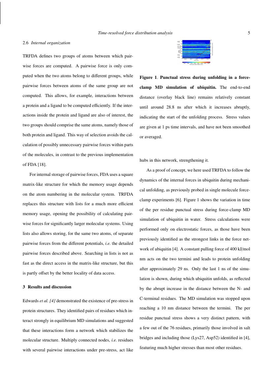 Example of Sadhana format