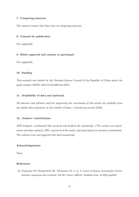 Example of Journal of Drug Targeting format