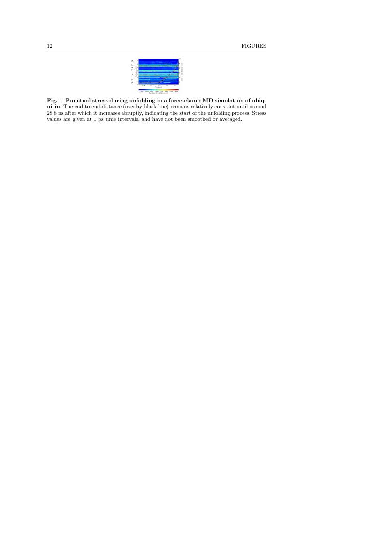Example of Journal of Molecular Neuroscience format