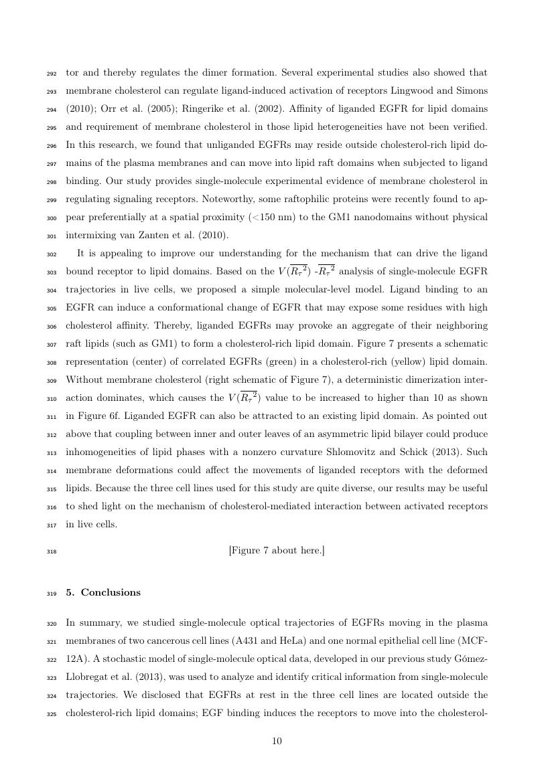 Example of Avian Pathology format