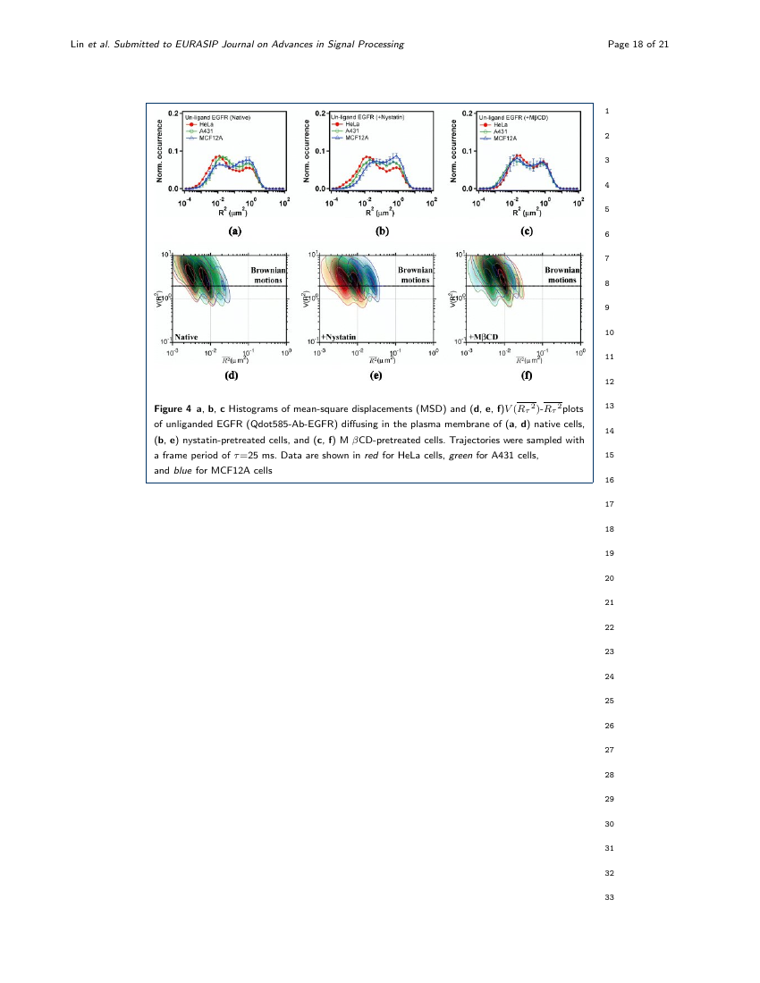 Example of EURASIP Journal on Advances in Signal Processing format