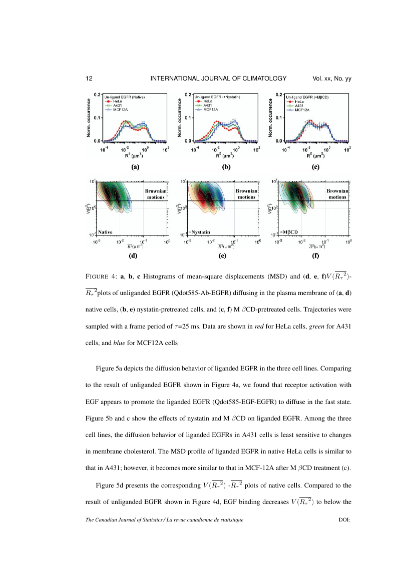 Example of Canadian Journal of Statistics format