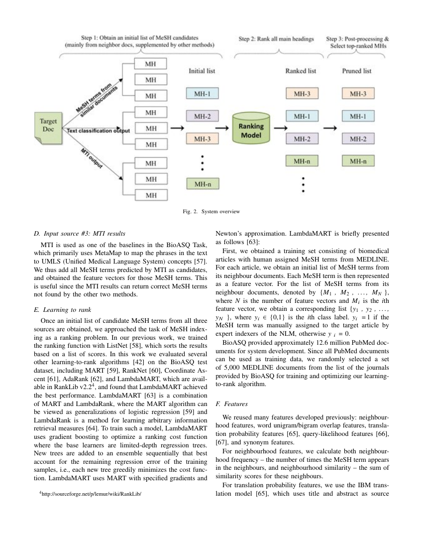 Example of 2018 56th Annual Allerton Conference on Communication, Control, and Computing (Allerton) format