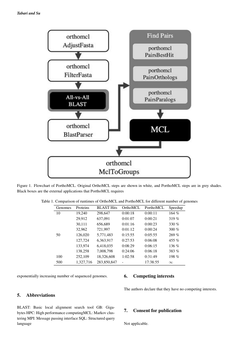 Example of The International Arab Journal of Information Technology format