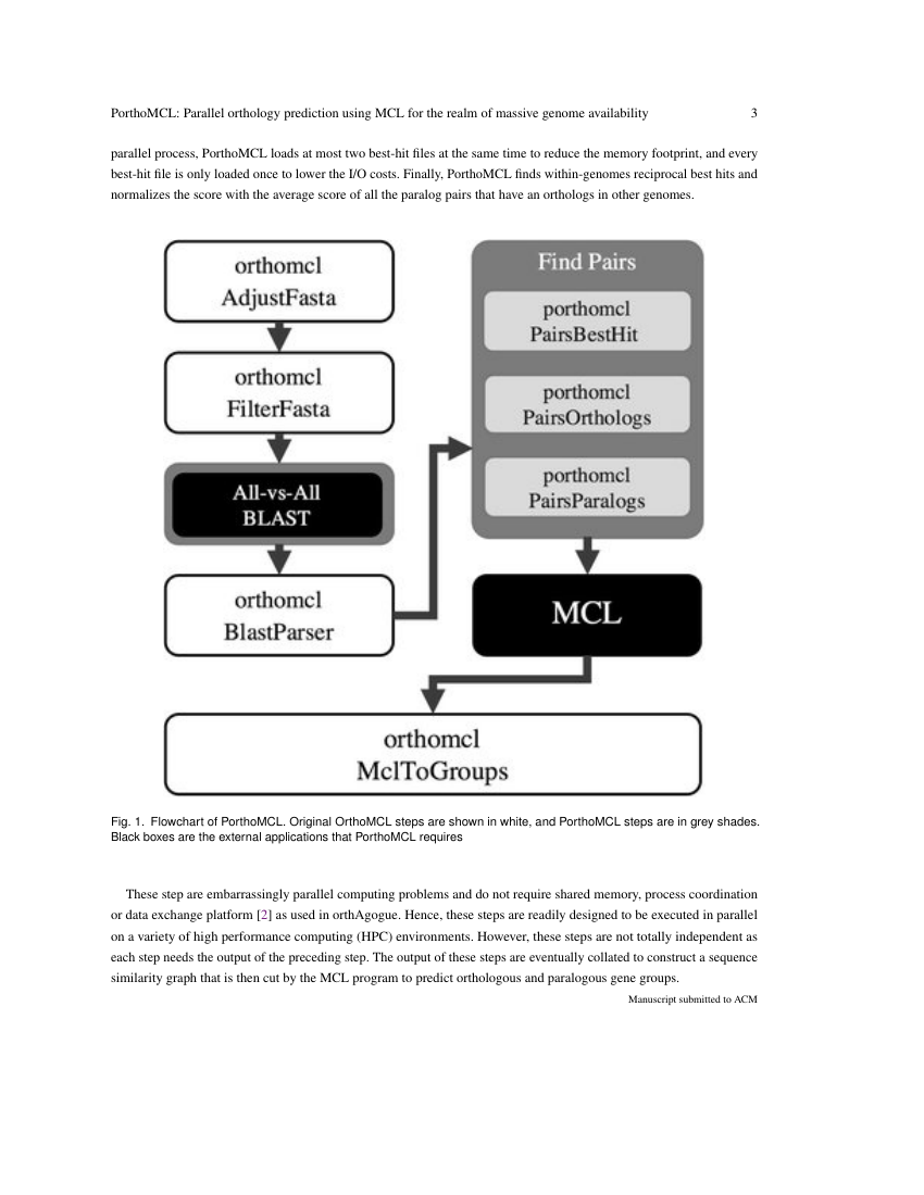 Example of ACM Transactions on Reconfigurable Technology and Systems (TRETS) format