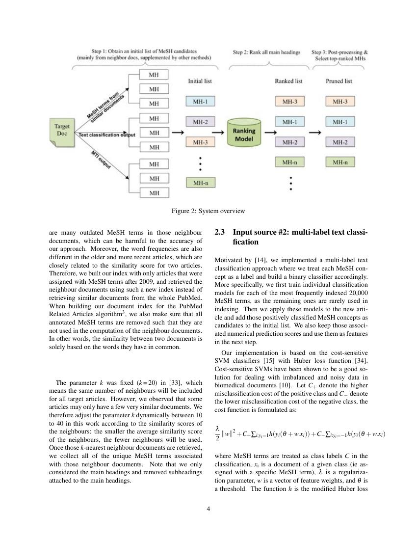 Example of SREcon20 Americas format