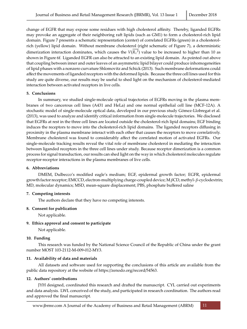 Example of Journal of Business and Retail Management Research (JBRMR) format