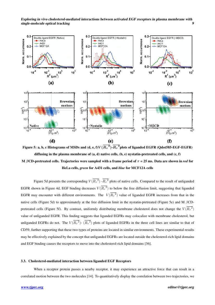 Example of International Journal of Physics and Research (IJPR) format