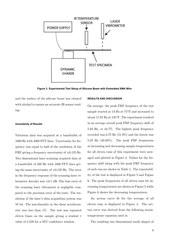 Example of Ergoship format