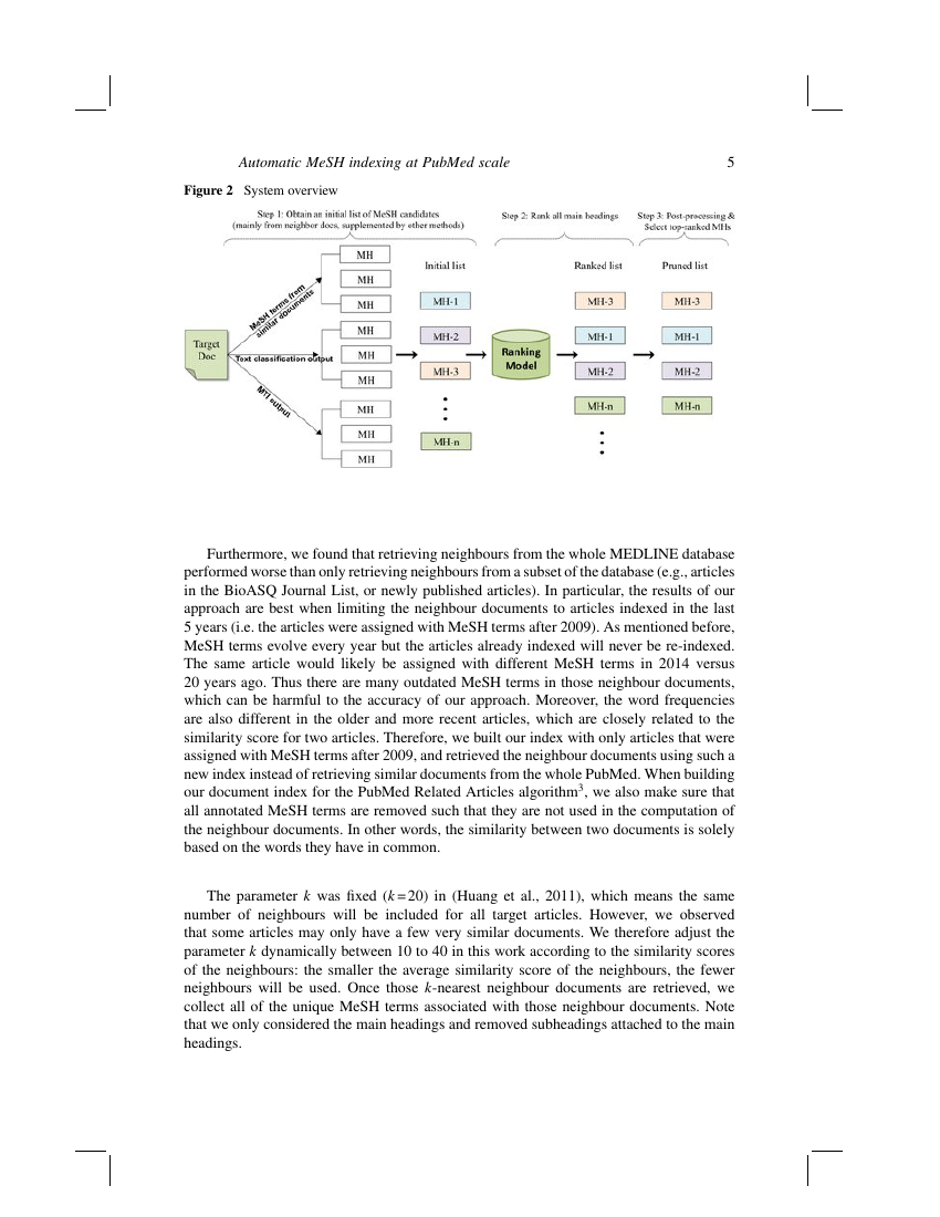 Example of International Journal of Innovation and Learning format