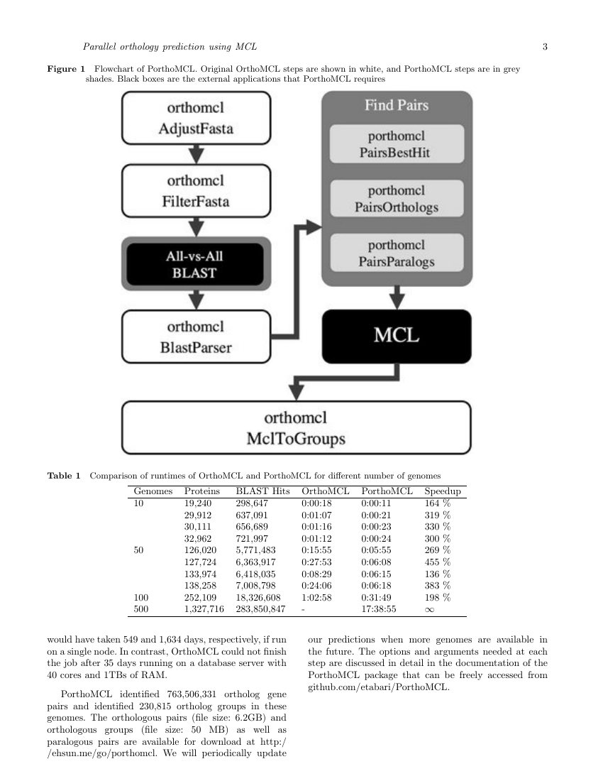 Example of International Journal of High Performance Computing and Networking format