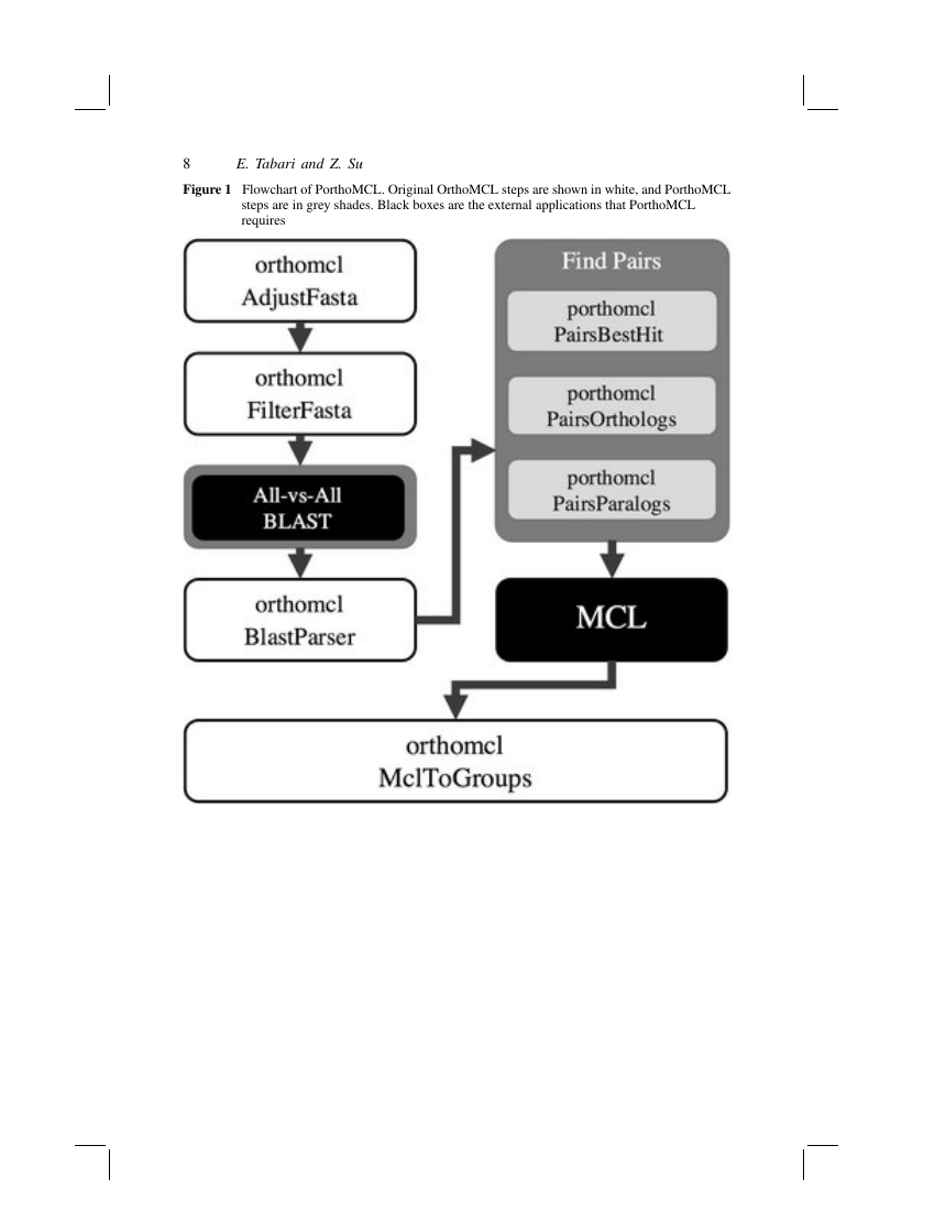 Example of International Journal of Management and Decision Making format