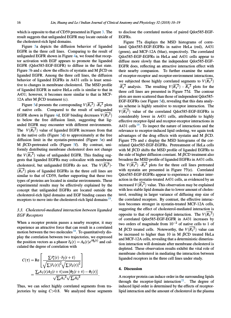 Example of Indian Journal of Clinical Anatomy and Physiology format