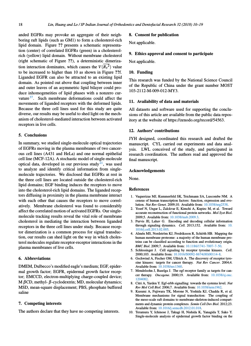 Example of IP Indian Journal of Orthodontics and Dentofacial Research format