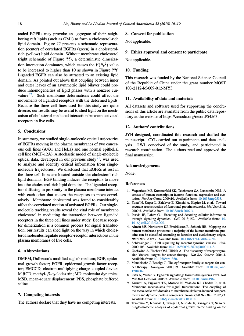 Example of Indian Journal of Clinical Anaesthesia format