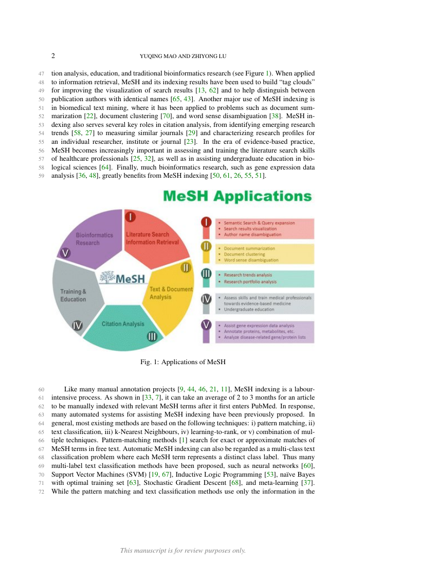 Example of SIAM Journal on Matrix Analysis and Applications format