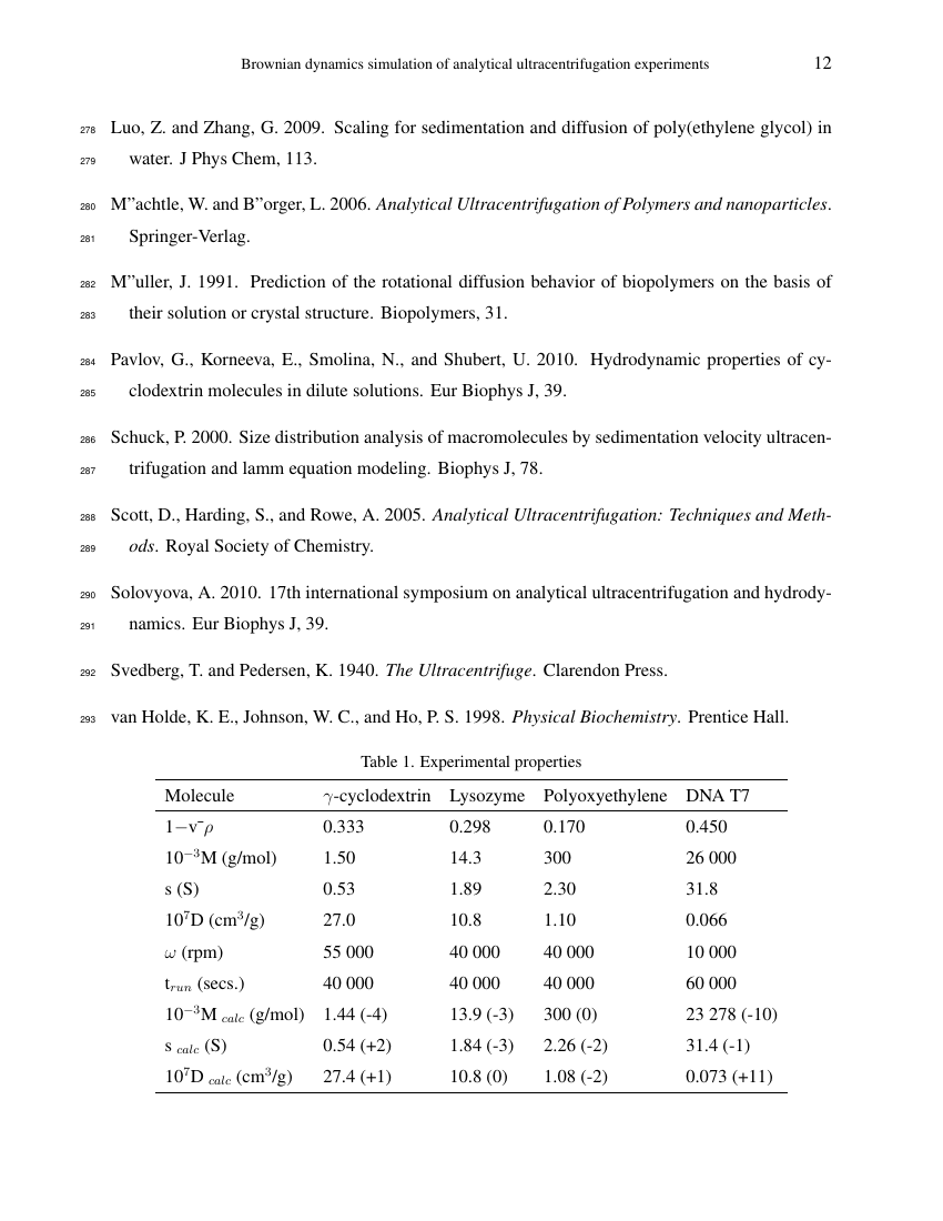 Example of North American Journal of Aquaculture format