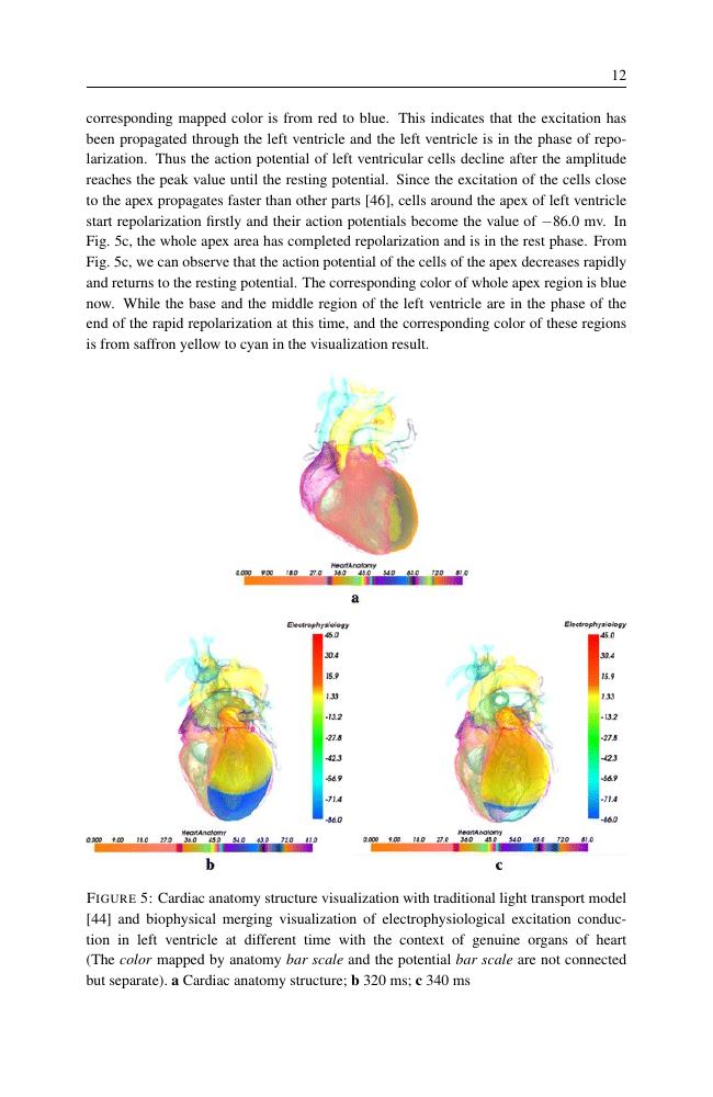 Example of BJA: British Journal of Anaesthesia format