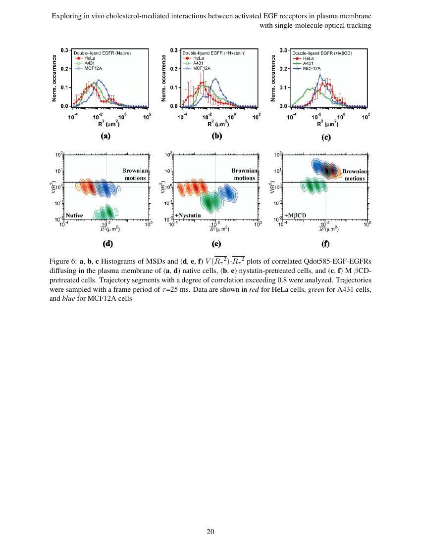 Example of Molecular & Cellular Proteomics format