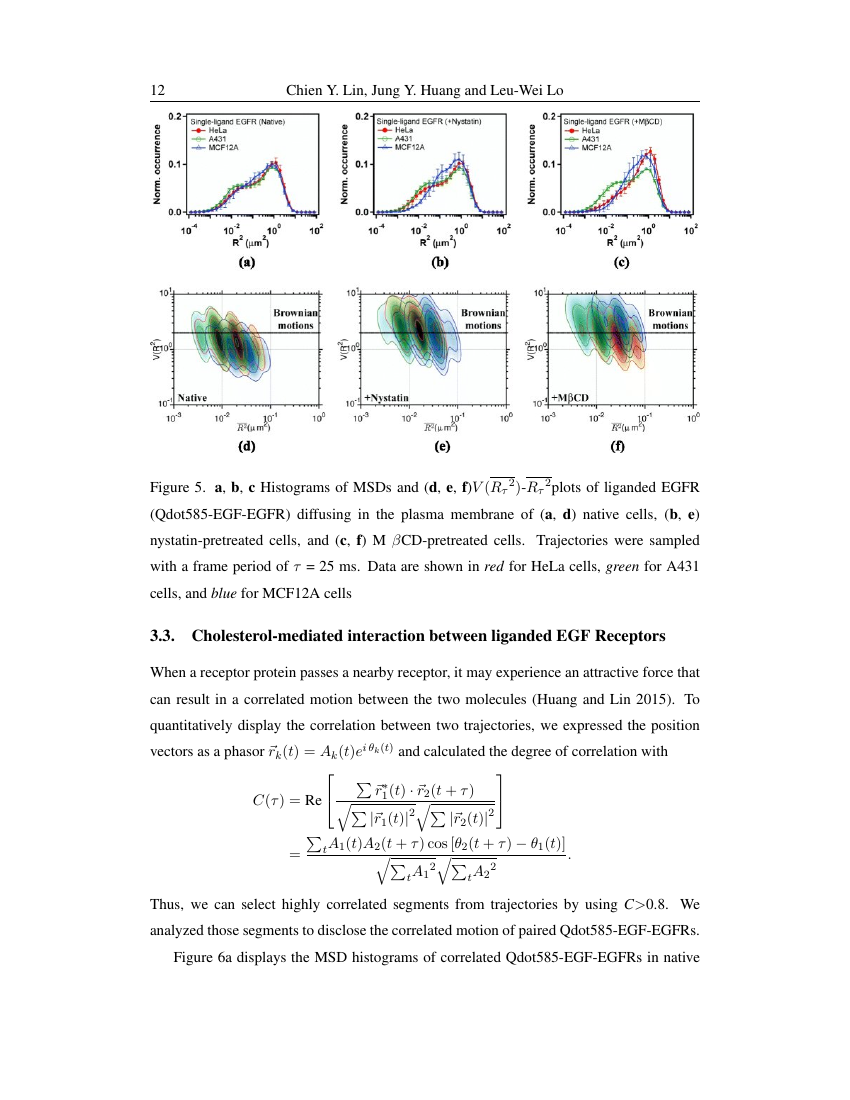 Example of International Journal of Chemical Modeling format