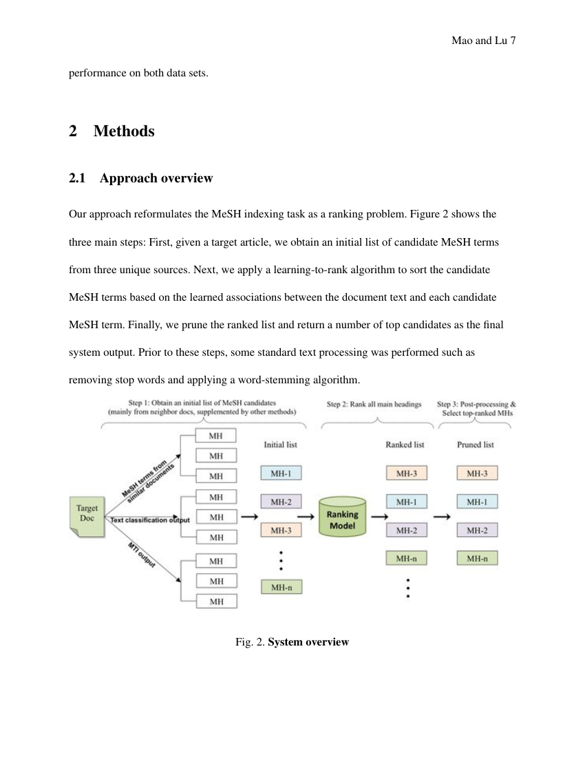 Example of Data Science (Assignment/Report) format
