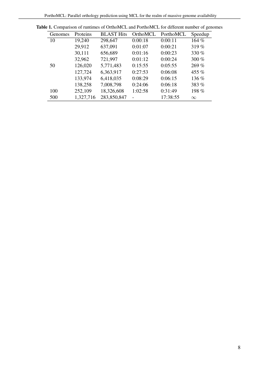 Example of Euro-Asian Journal of Economics and Finance format