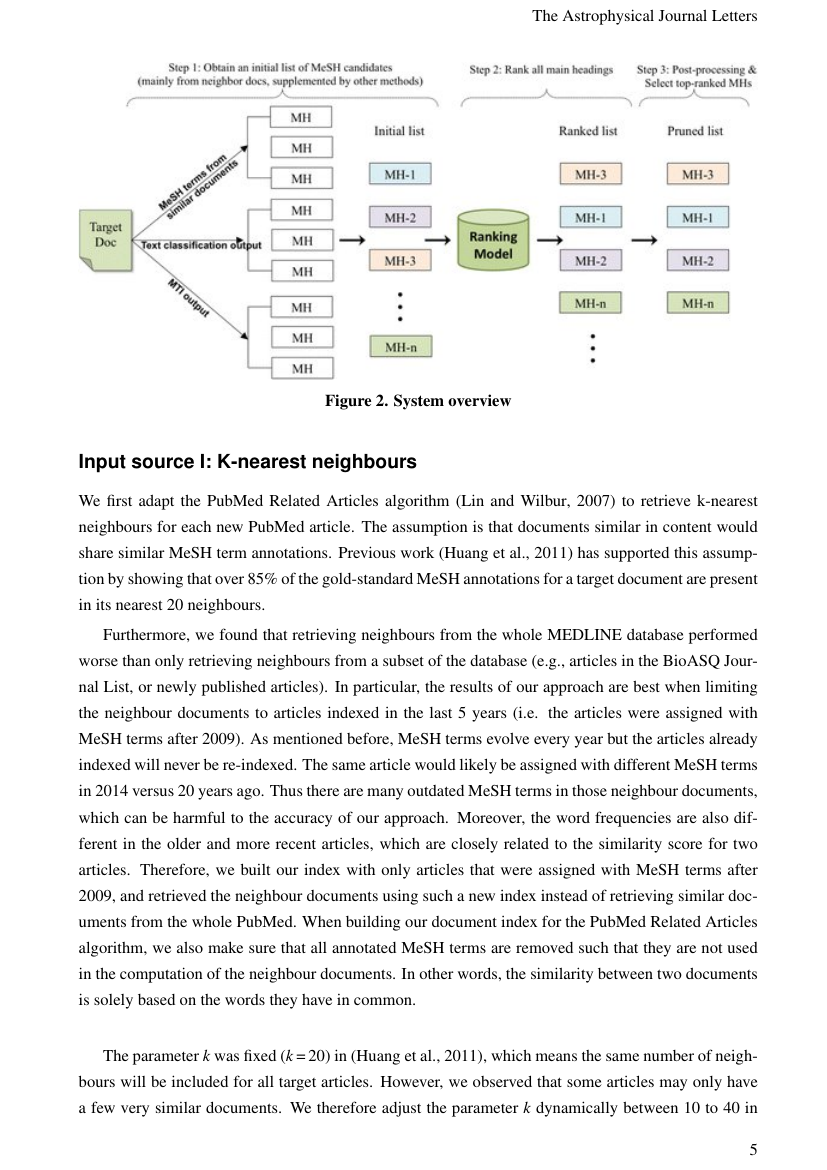 Example of International Journal of System Dynamics Applications (IJSDA) format