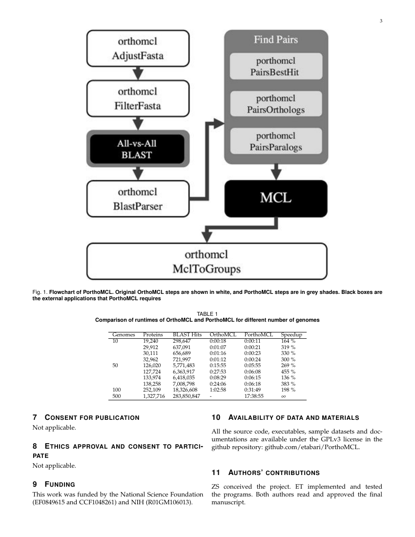 Example of IEEE Transactions on Multimedia format
