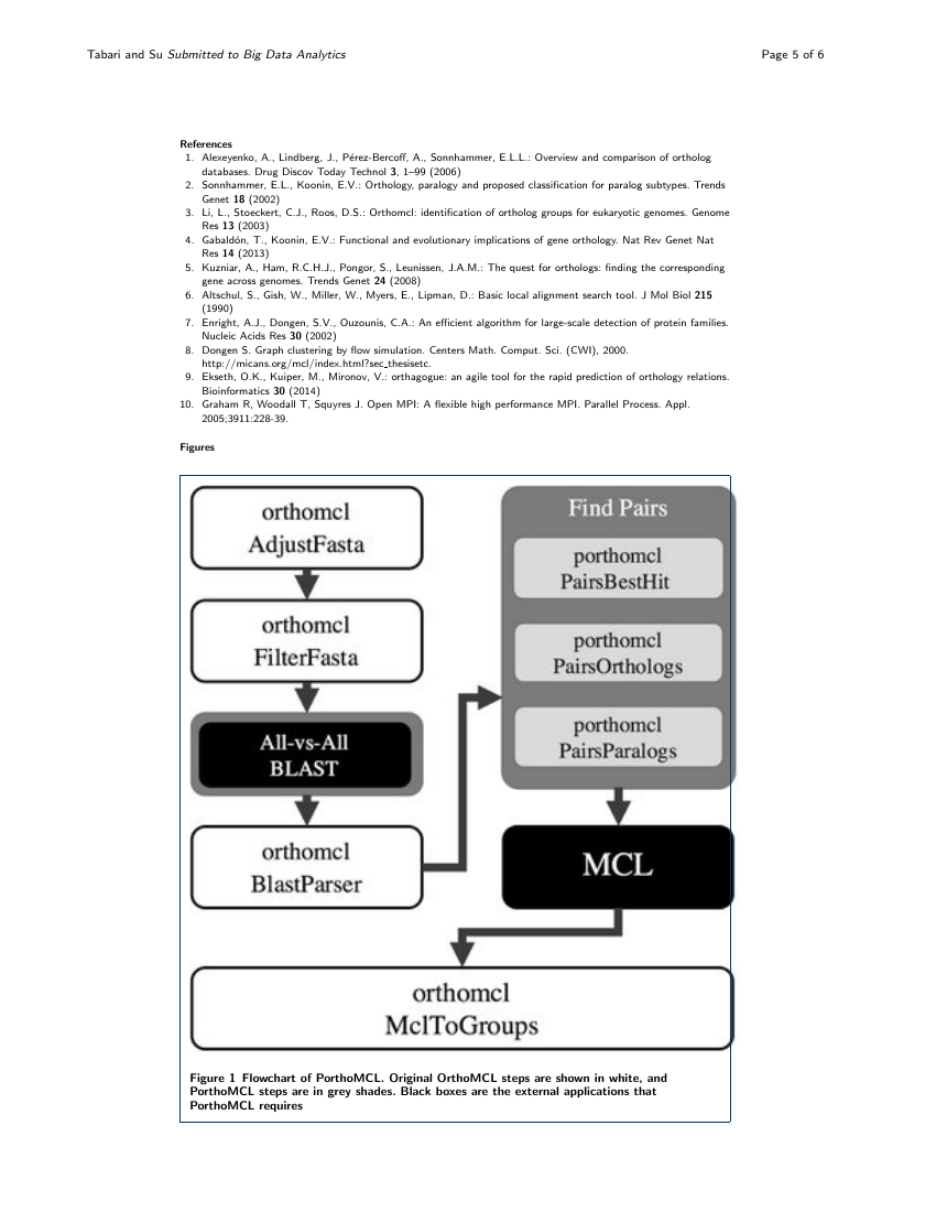 Example of Journal of Biomedical Semantics - software format