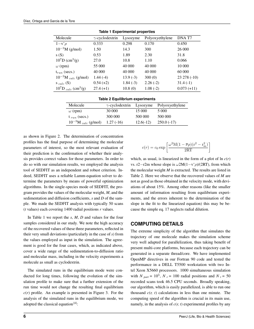 Example of Dental Research Journal  format