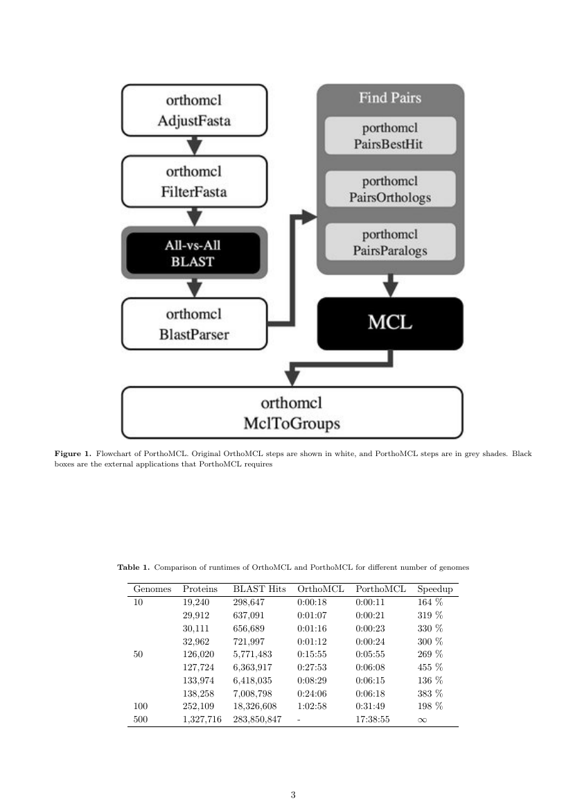 Example of Universal Journal of Biomedical Engineering format