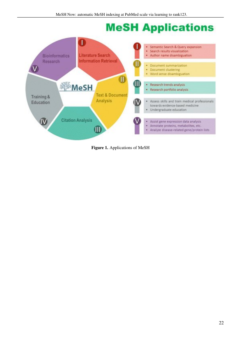 Example of Social and Basic Sciences Research Review format
