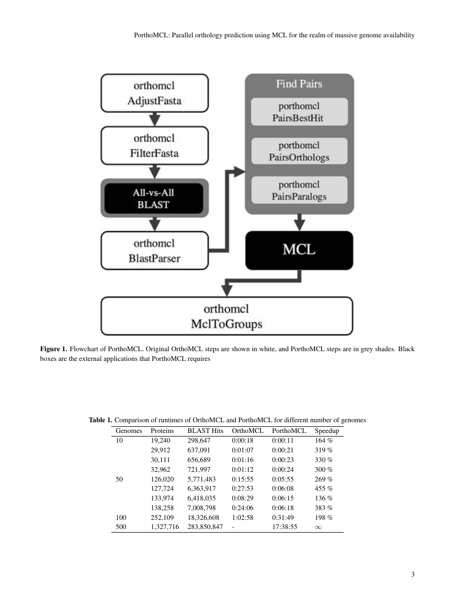 Example of Cancer Prevention Research format