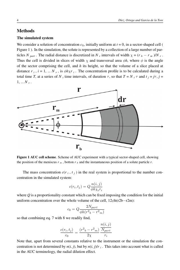Example of Studia Islamica format