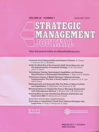 Wiley Strategic Management Journal Template