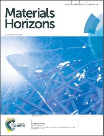 Materials Horizons template (Royal Society of Chemistry)